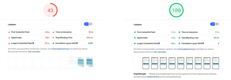 Schnell oder langsam? Der Google PageSpeed Test wird es zeigen